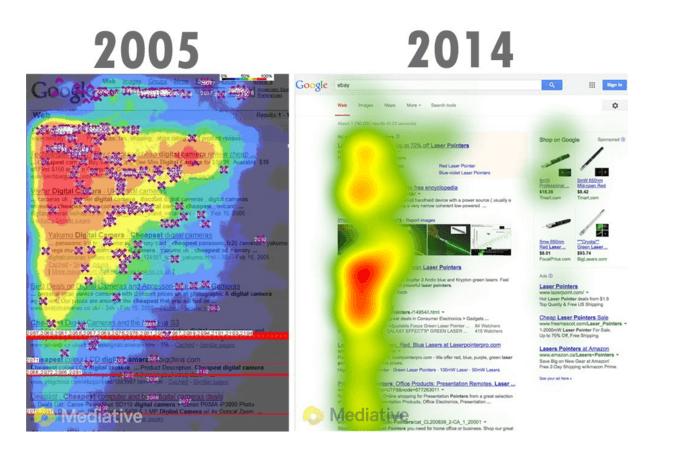 zmiany zachowania użytkowników google 2014